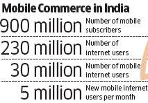 Mobile Commerce in India