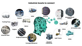 cerebra-connects-industrial-assets