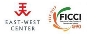 Logos of East West Center and FICCI
