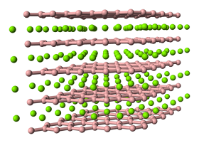 Ball-and-stick model of the crystal structure of magnesium diboride